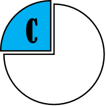 disc_c2